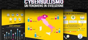 Cyberbullismo-IMG