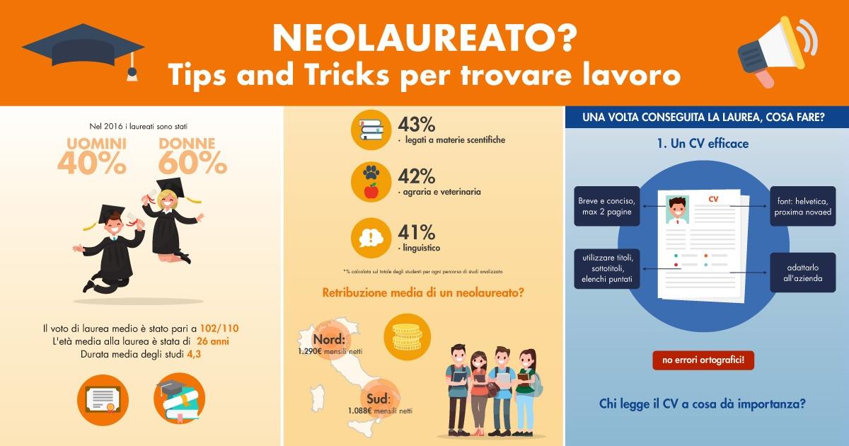 2905#sharing_neolaureati (1)