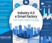 industry4-0_infografica